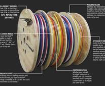 Encore-Wire-ReelDeal