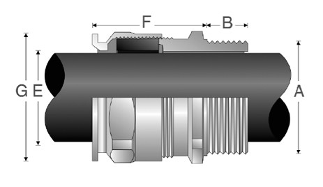ADE 1F Non-armoured Cable Gland